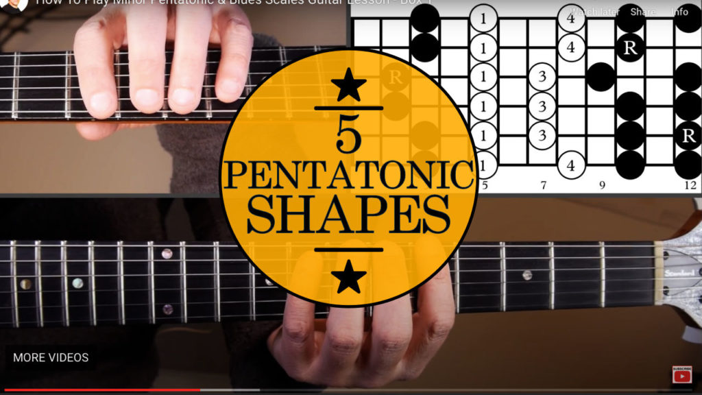 Learn how to play: 5 positions of the minor pentatonic scale and blues scale positions Guitar Lesson including tab pdf positions and shapes.